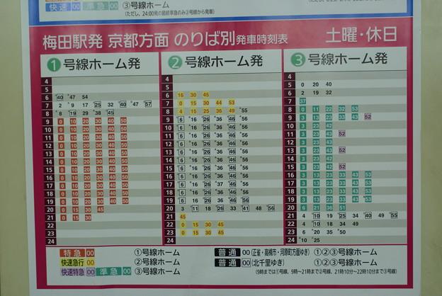 表 阪急 電車 時刻