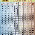 写真: ラマダン中の食事時間一覧表(表)